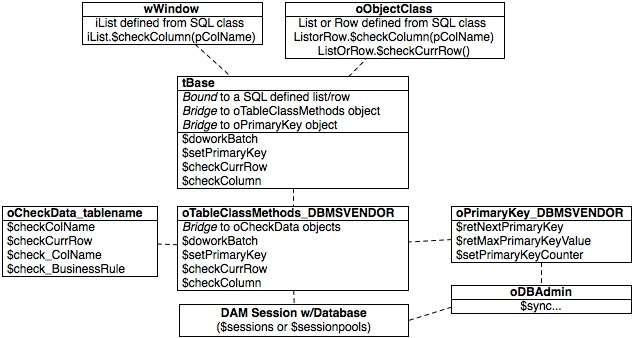 Studioworks table class structure for Html table class